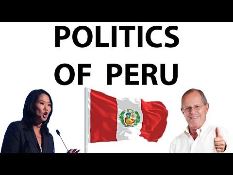 Peru | Basic Politics