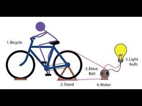 How To Make Electricity Generator
