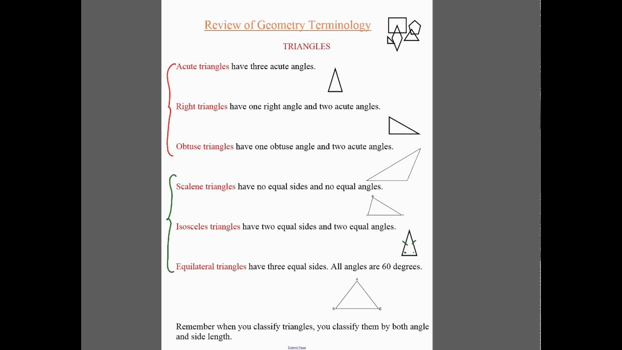 Grade 7 Math Review Test test prep archives math in the middlek – Grade 7 Math Review Worksheets