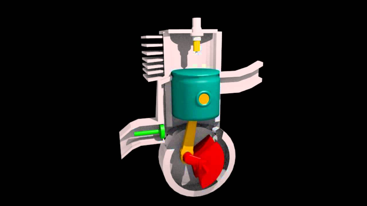 2 stroke engine animation diagram w12 engine animation diagram