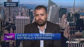 Keep an eye on the move to US small-cap stocks: Strategist | The Rundown