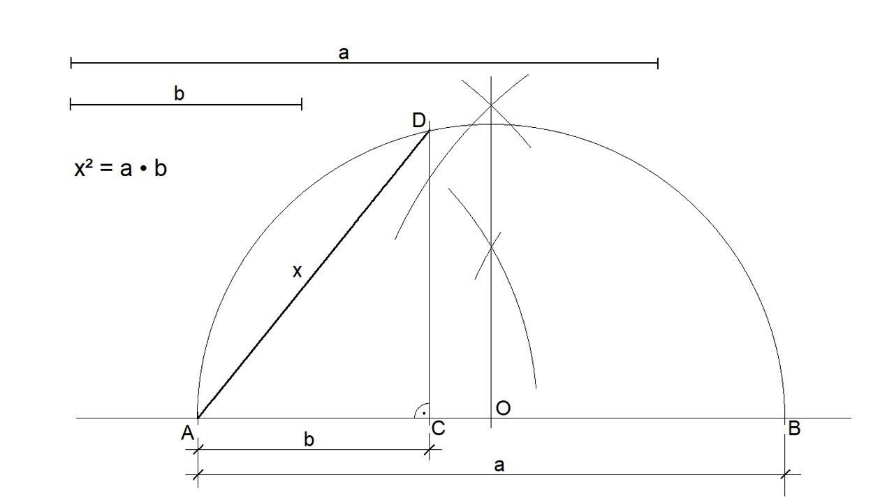 Segmento media proporcional de otros dos por el teorema del cateto ...