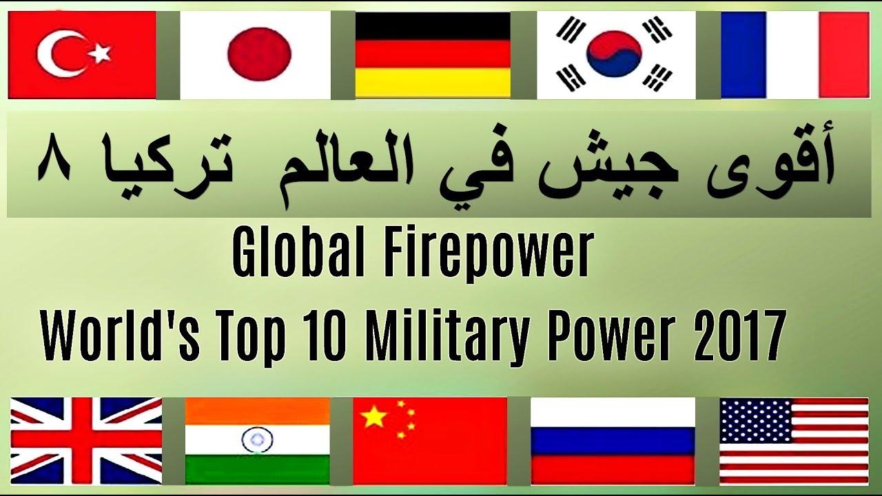 أقوى جيش في العالم تركيا ۸ القوات المسلحة التركية بحلول عام