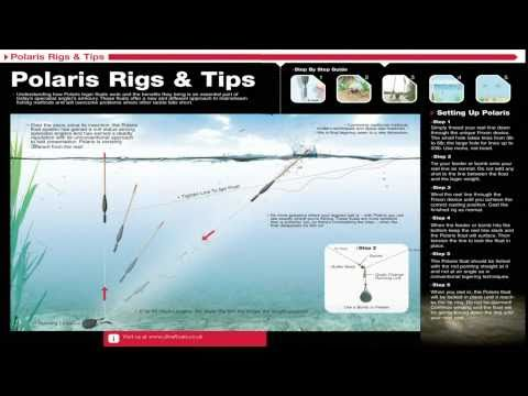 Polaris Tackle International Video Brochure And Guides (P2)