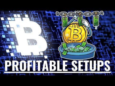 Profitable Bitcoin Setup