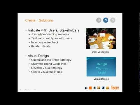 User Centered Design (UCD) Process
