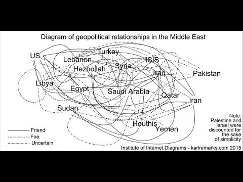 The Geopolitics of Petroleum