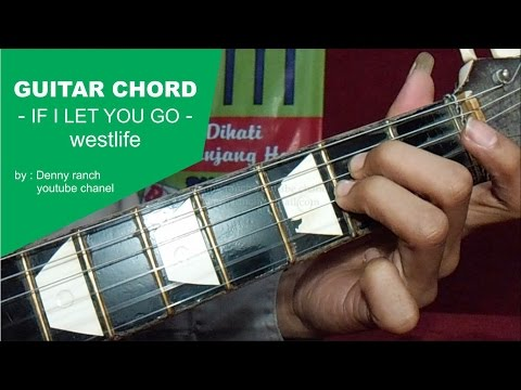 If I Let You Go ukulele chords - Westlife - Khmer Chords