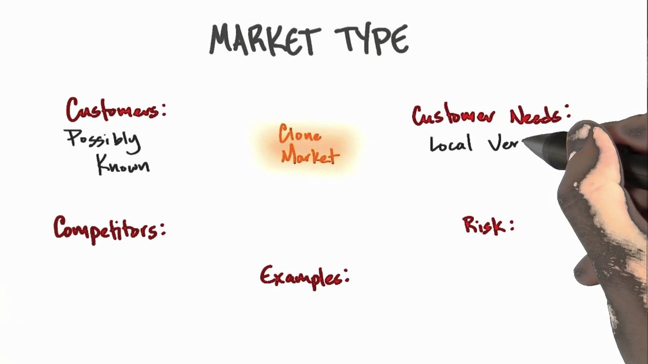 Clone Market - How to Build a Startup