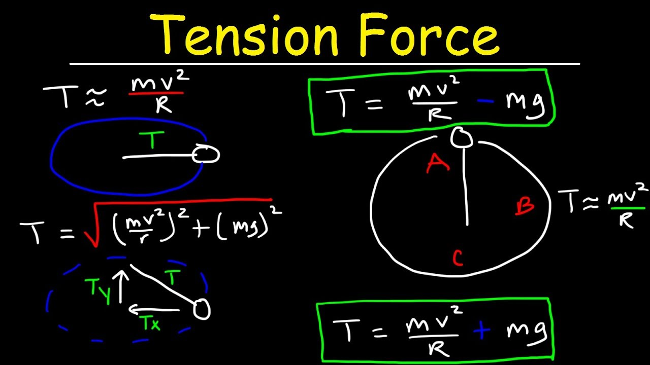 Tension & Centripetal Force Physics Problems, Horizontal & Vertical  Circles, Uniform Circular Motion