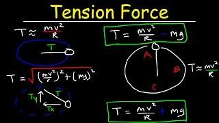 Uniform Circular Motion - Calcขlate Tension Force In a Horizontal & Vertical Circle