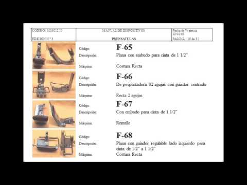 Tipos de prensatela youtube for Tipos de estanques para acuicultura