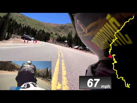 Pikes Peak International Hill Climb - Clive Savacool BMW S1000RR
