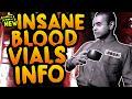 INSANE BLOOD VIALS STORYLINE INFO FOUND!!! Zetsubou No Shima Easter Egg Blood Vials Explained