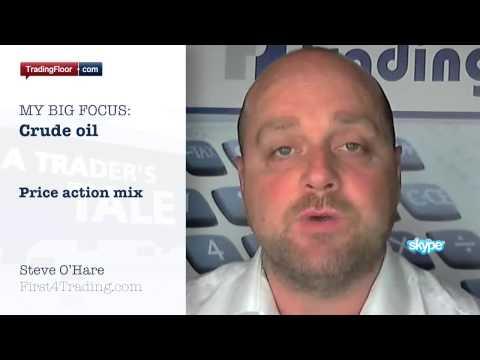 Trade idea: Sell or buy crude oil - you choose!