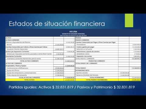 Contabilidad Informe Gerencial - YouTube - formatos de informes gerenciales