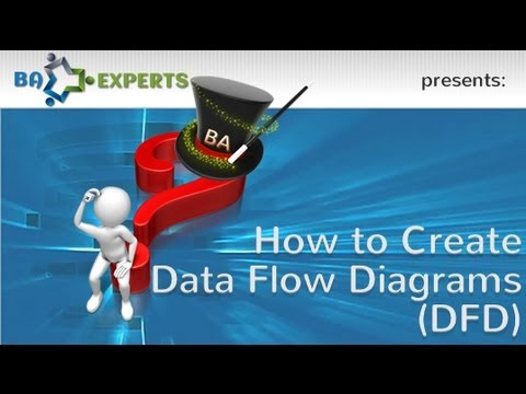 Data Flow Diagram For Dummies Dual Battery Selector Switch Wiring How To Draw A Youtube