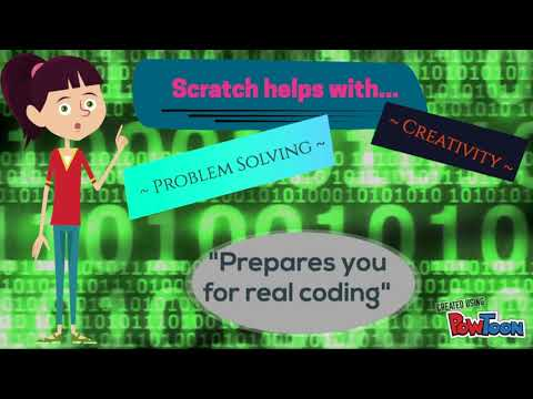 Importance of Coding in Schools