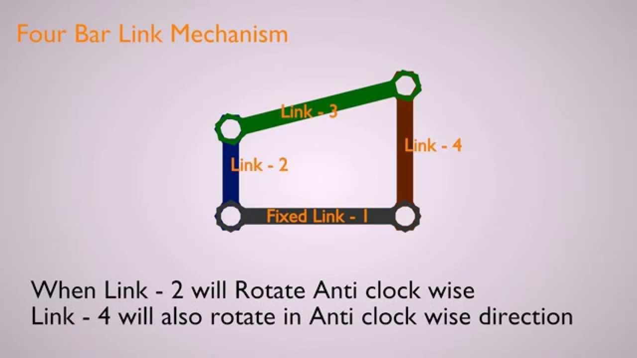 Four bar mechanism rotational direction ex youtube four bar mechanism rotational direction ex ccuart Images