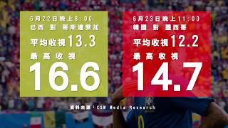 ViuTV 迎接2018 世界盃