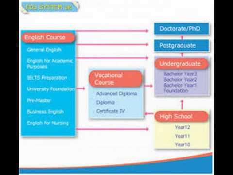 Department for Education   GOV UK