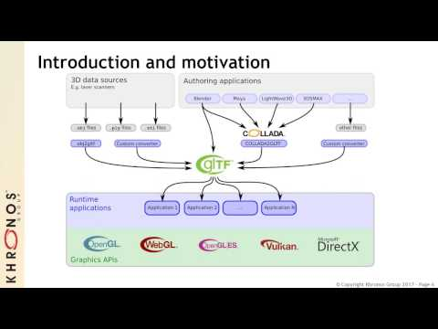 2017 glTF Webinar - Feb 14th - The Khronos Group