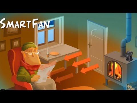 ventilateur pour poele a bois, ventilateur de poele, plus efficace que Ecofan, 360m3 air par heure