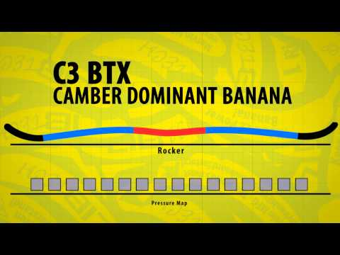 C3 CAMBER DOMINANT BANANA (C3 BTX)