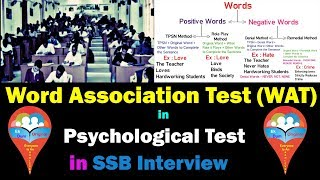 WAT in SSB Interview || Psychological Test || Hindi Welcome to Ek D...