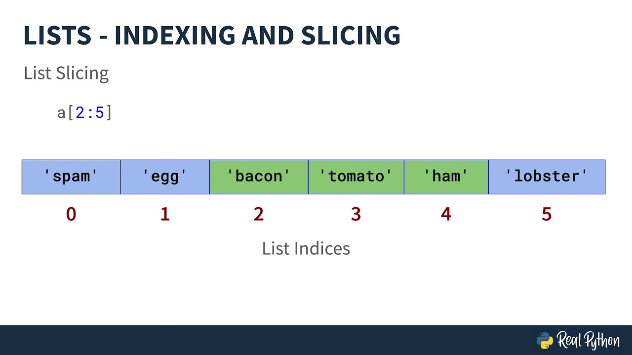 Download Python Lists: Indexing & Slicing
