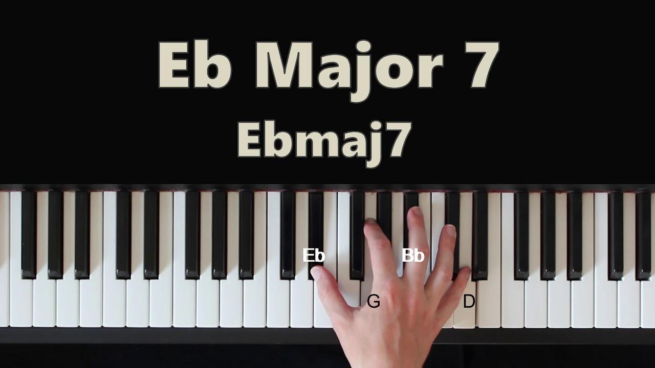 How To Play Eb Major 15 Ebmaj15 Chord On Piano