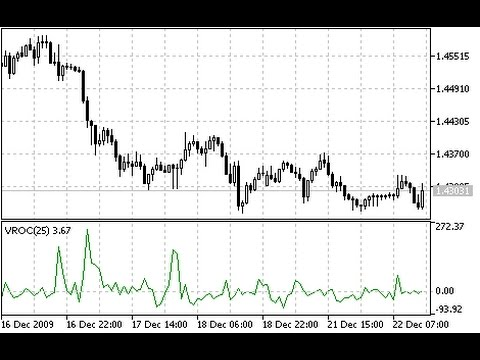 Volume Rate Of Change Vroc Indicator For Metatrader 5 Youtube