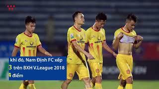 HLV Minh Đức  Nam Định bỏ ngoại binh cũng như đội hạng Nhất, Hà Nội B không sợ!
