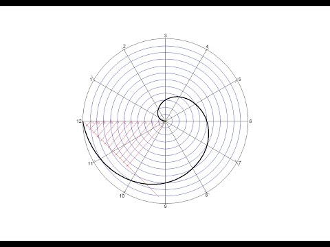 How To Draw An Arquimedean Spiral