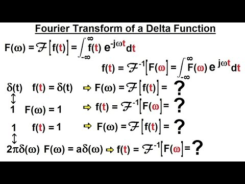 Electrical Engineering: Ch 19: Fourier Transform (7 of 45) Fourier  Transform of a Delta Function