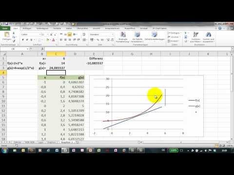 Excel - Solver Teil 5 - Beispiel: 2 Schnittpunkte zweier Graphen from YouTube · Duration:  7 minutes 45 seconds