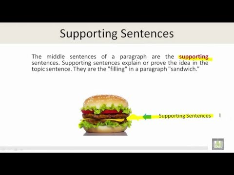 Technical Report Writing | U2-L3 | Topic Sentence Topic and Controlling Idea