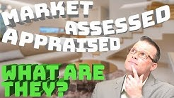 Differences between Home Market Value, Assessed Value, and Appraised Value!