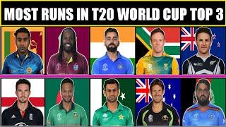 Most Runs in T20 World Cup | Top 3 Batsman From Each Team | Cricketer Scored Most Runs T20 World Cup