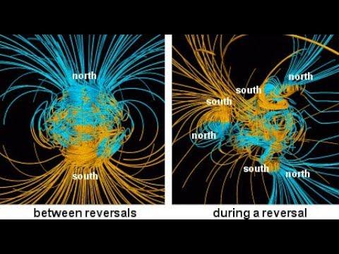 Record Cold- Grand Solar Minimum- Slowing Rotation-Pole Shift