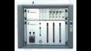 Biogas Analyzer