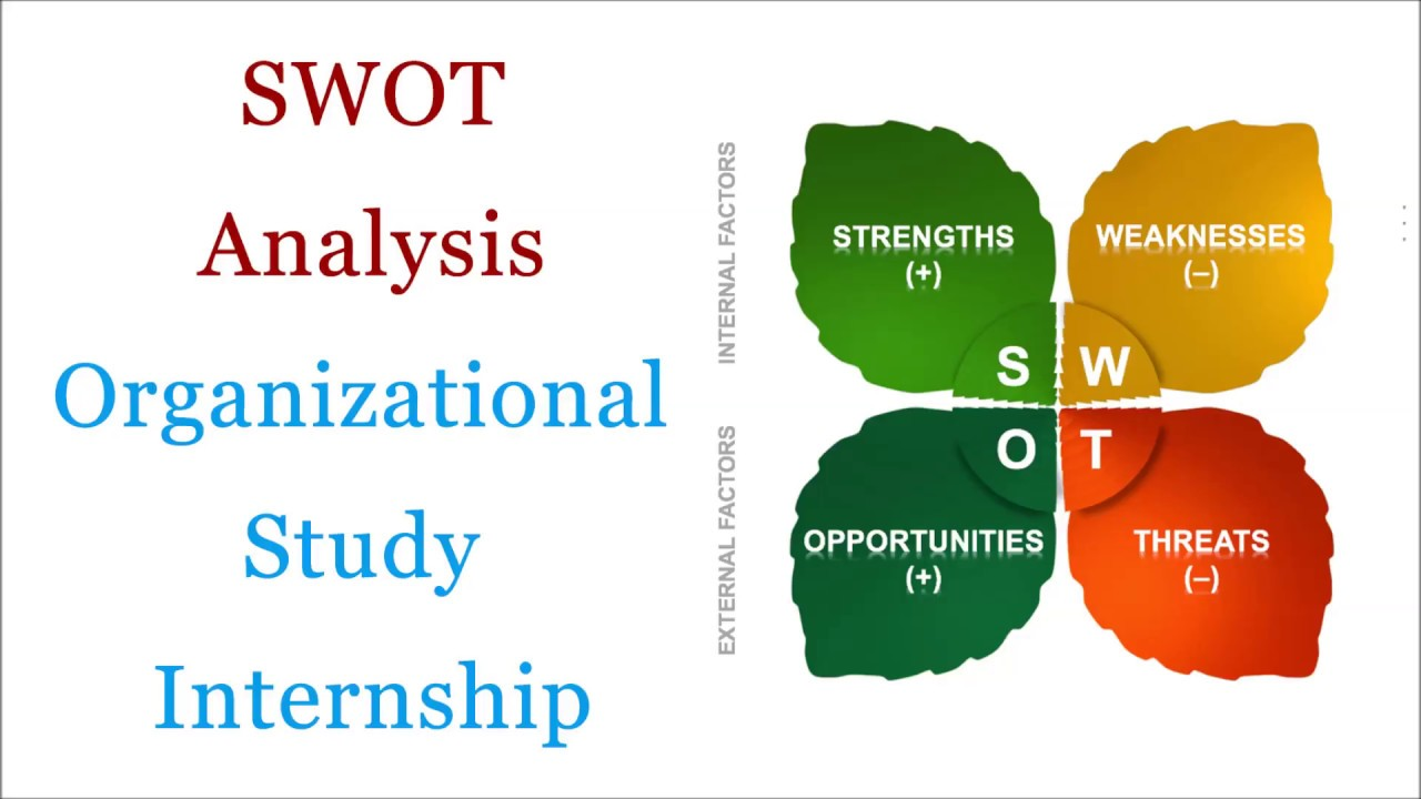 swot strengths weaknesses opportunities and threats analys Organizational strategies are the means through which companies accomplish their missions and goals successful strategies address four elements of the setting within which the company operates: (1) the company's strengths, (2) its weaknesses, (3) the opportunities in its competitive environment, and (4) the threats in its competitive.