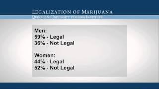 Quinnipiac Poll: National - December 05, 2012