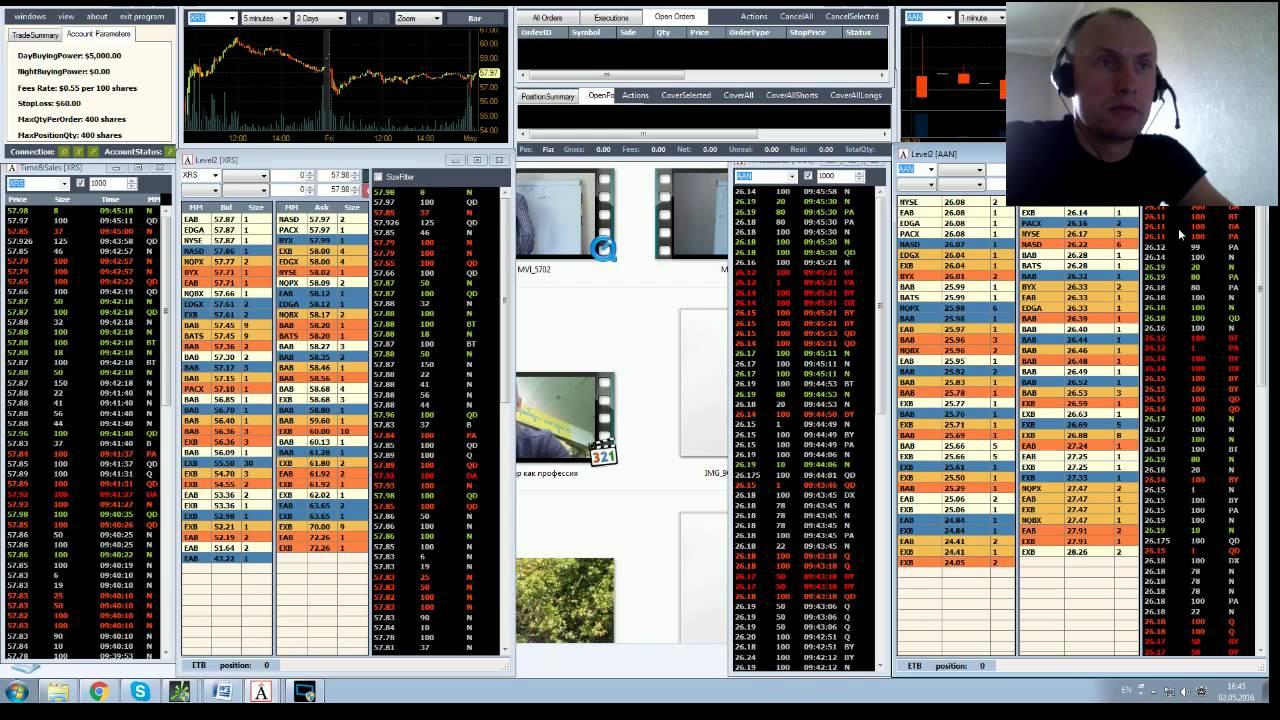 Биржа торговля один день пассивный доход бинарные опционы