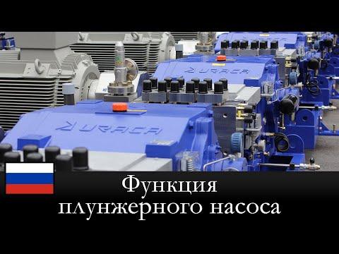 """Функция плунжерного насоса - 3D анимация """"УРАКА"""""""