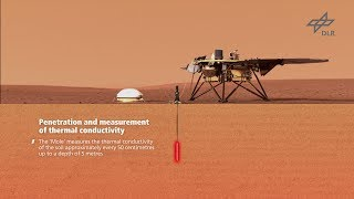 Animation: InSight - journey to Mars (HP3 instrument)
