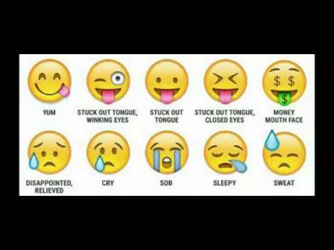 What Do  Every Smile Says-The Real Meaning Of Your Favorite Emojis-Know The Daily Used Emojis Names