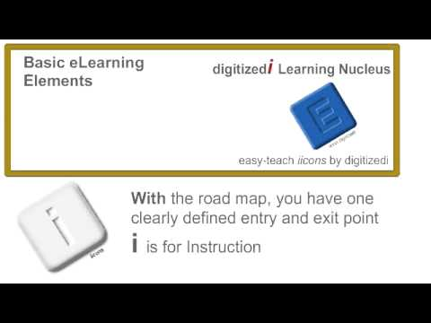 Elearning Basic Elements Why You Need Instructional Design Youtube