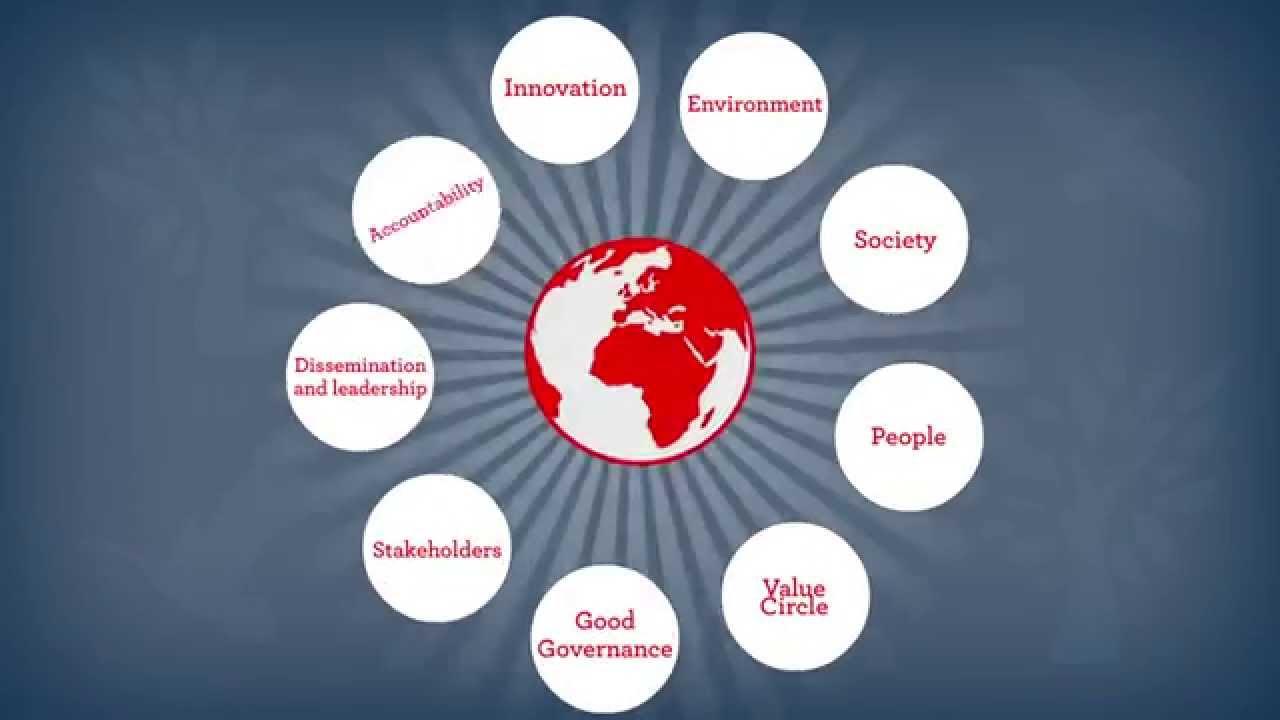 Sustainability Master Plan 2015 | ACCIONA