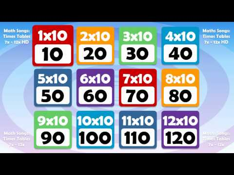 10 TIMES TABLE Math Song Count up by 10s!